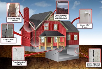 Signs of Foundation Damage