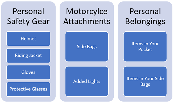 Blue graph describing the types of personal property on a motorcycle